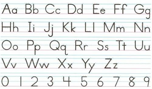 Как правильно произносить английский алфавит