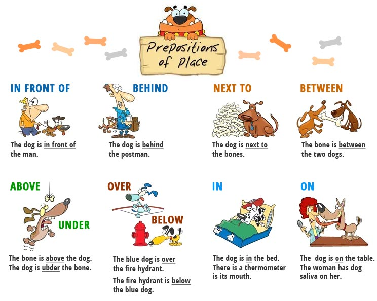 английские предлоги места в картинках с переводом страшного что аватарка